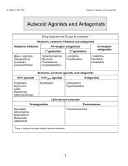 011 AUTACOIDS and ANTAGONISTS.pdf
