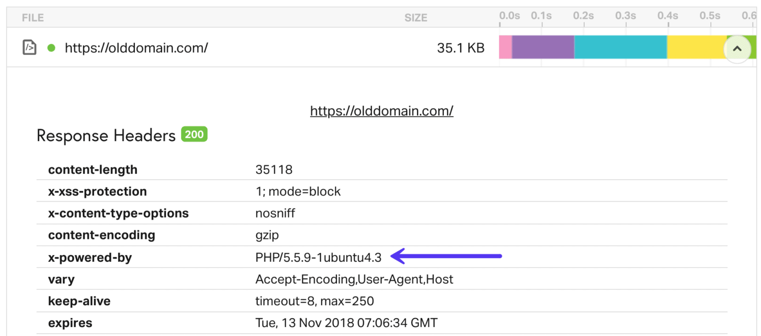 Check PHP version in Pingdom